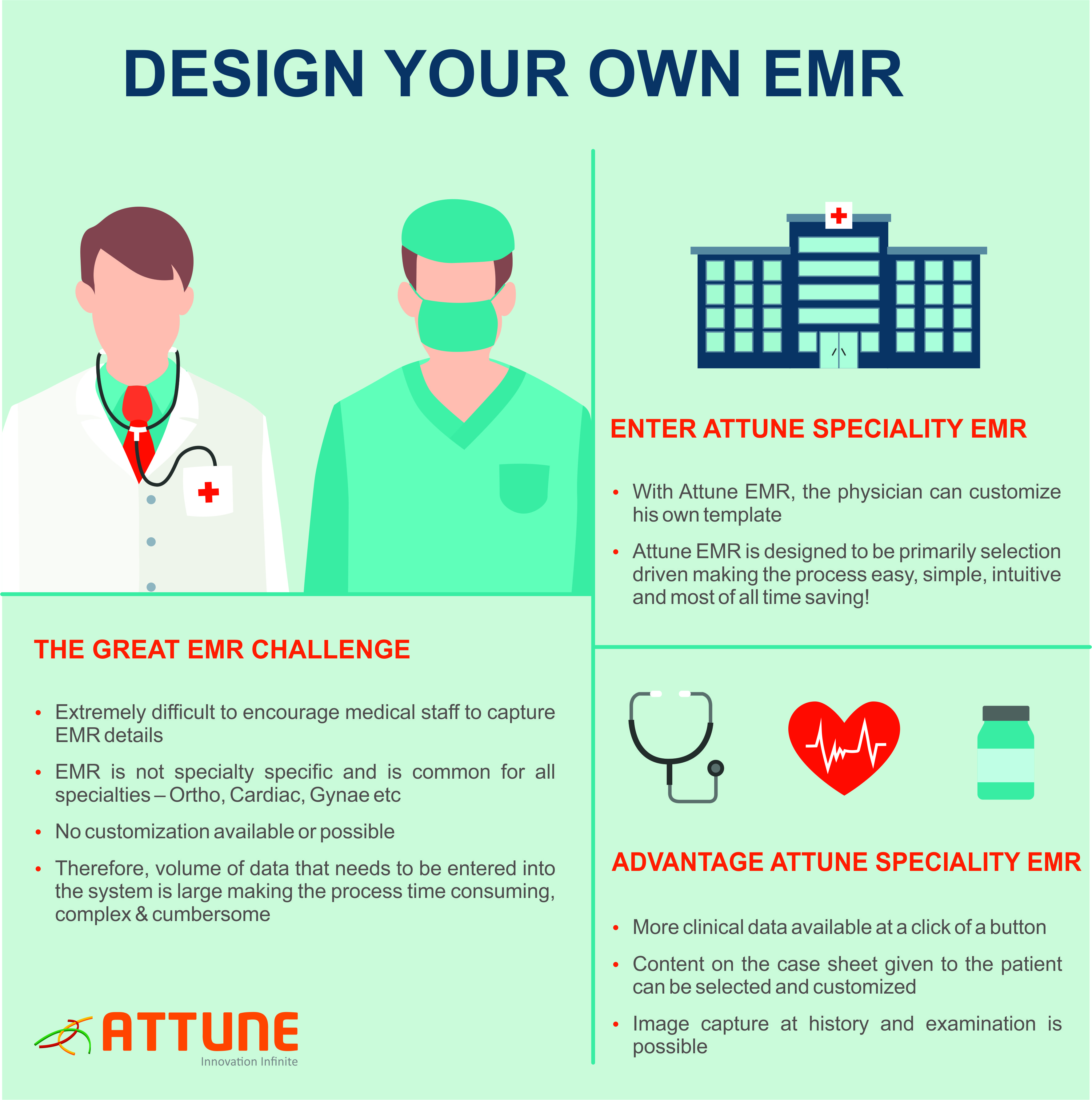 Speciality EMR Infographic