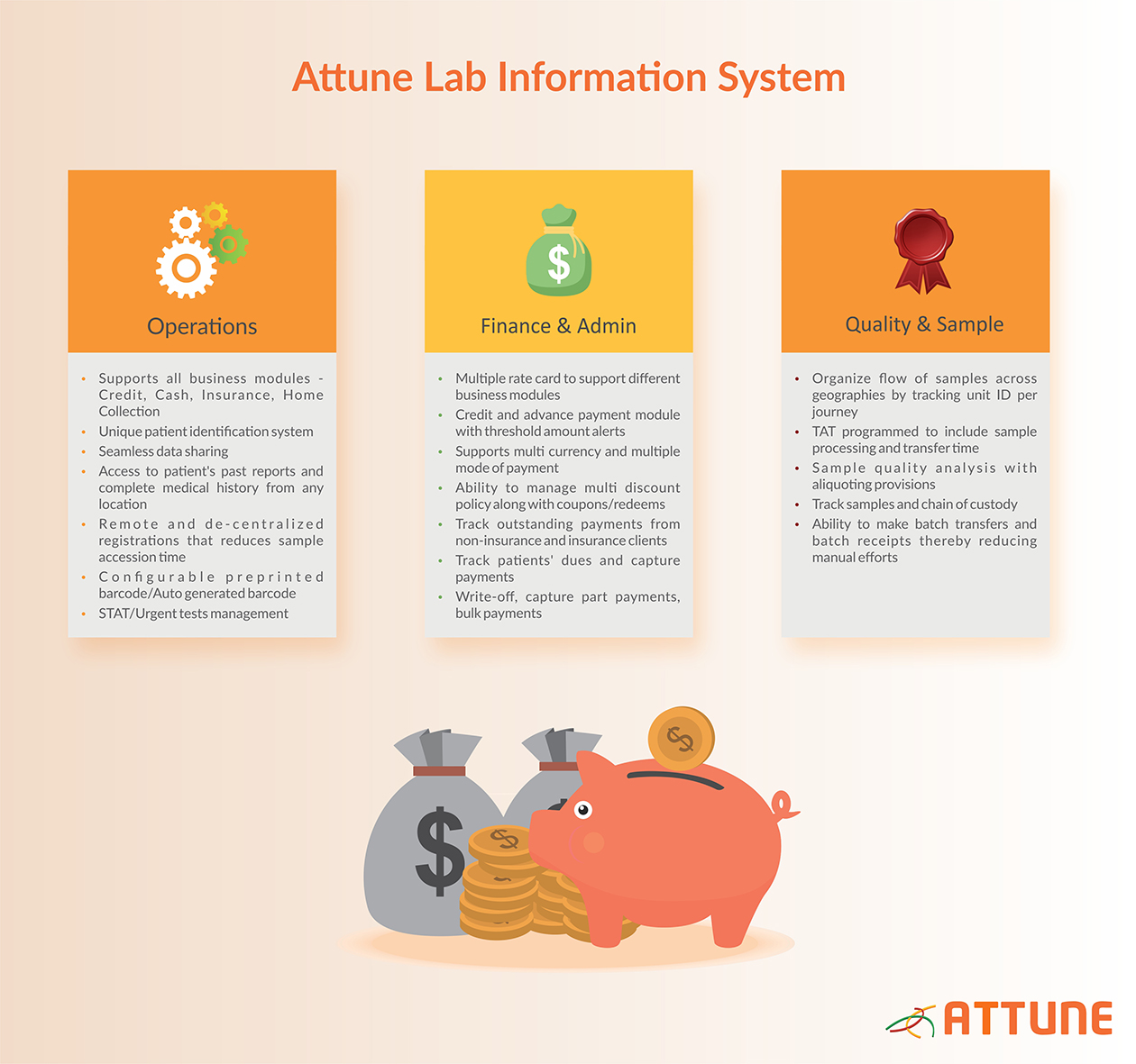 Attune LIS Billing & Registration Infographic