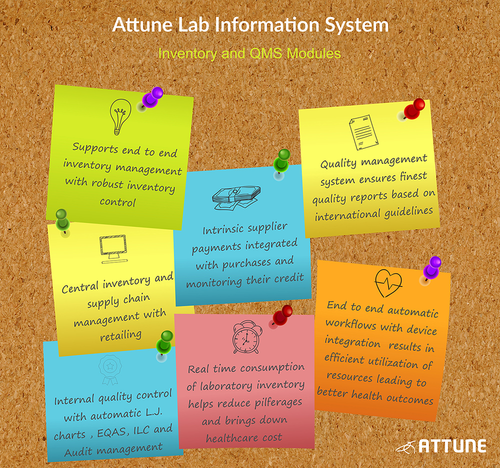 Attune LIS Inventory & QMS Infographic